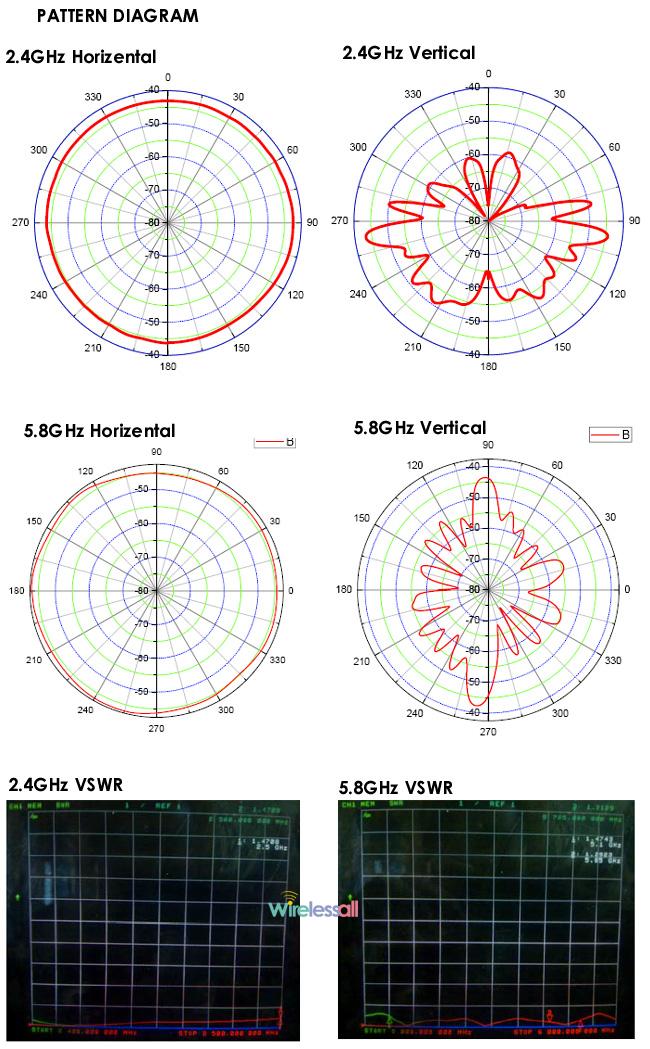MS-DUALMIMO OM12 3X3 리얼미모 무지향안테나 무선랜통신(주)