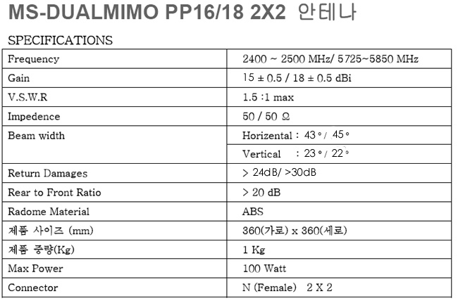 MS-DUALMIMO PP16/18 미모기지국안테나
