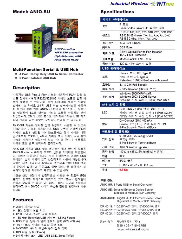 ANIP-SU SPECIFICATION 무선랜통신(주)