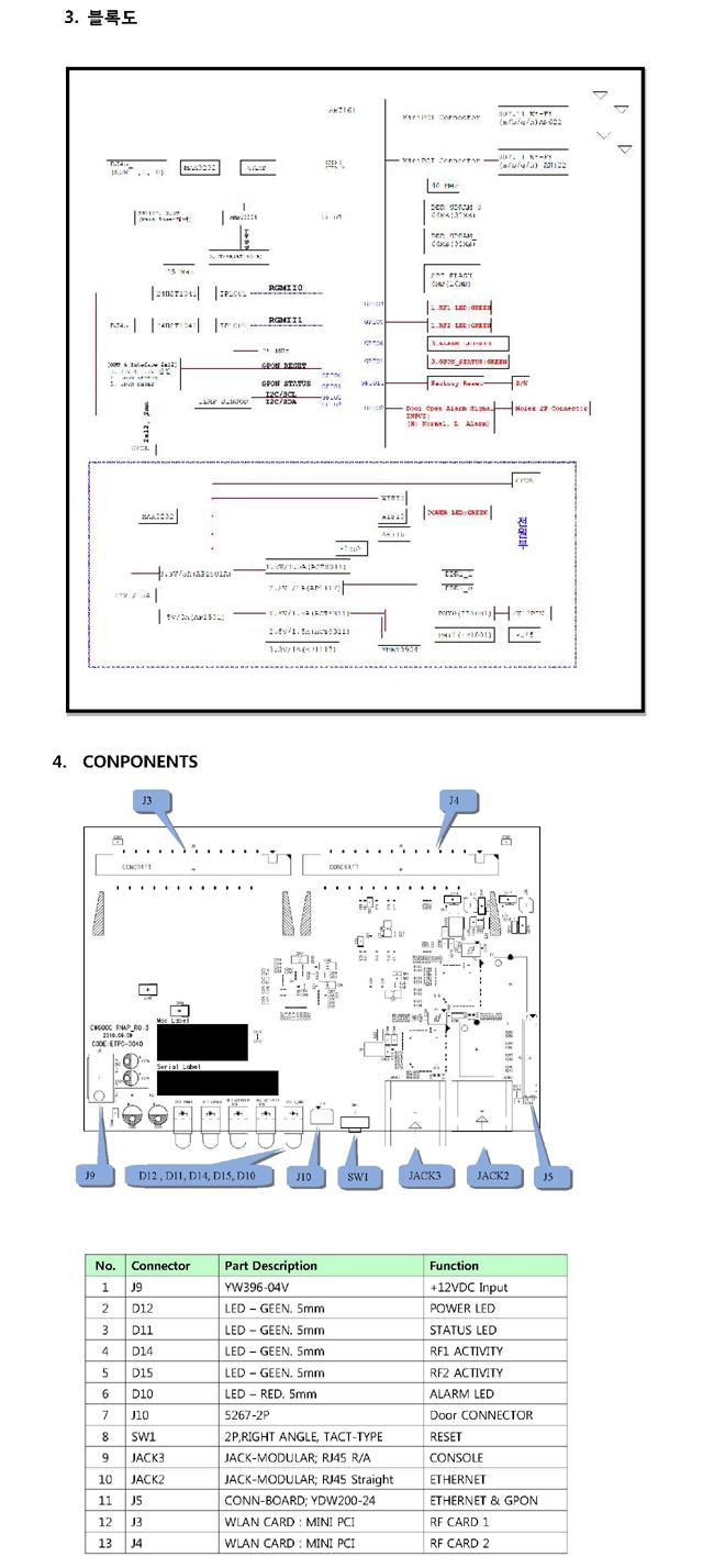 개발자용 무선랜AP보드