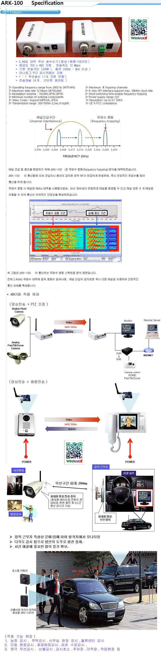 Arkwave ARK-100