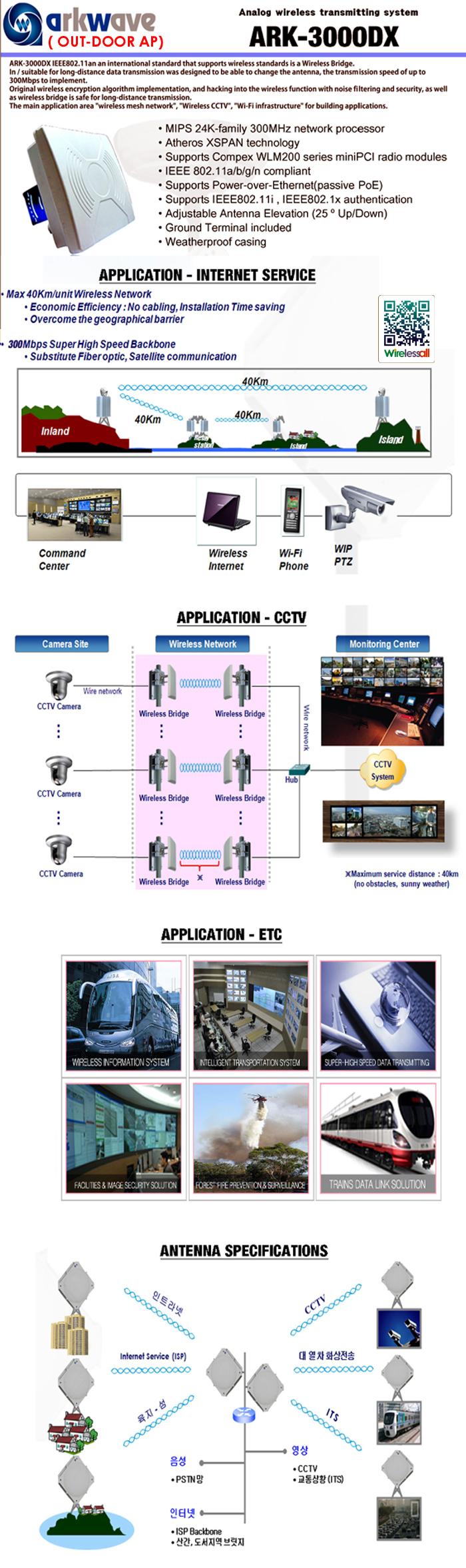 Arkwave ARK-3000DX 무선랜 옥외용 AP 802.11an 지원, 옥외용 AP