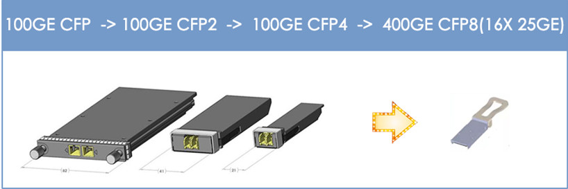 CFP8-1-EXA