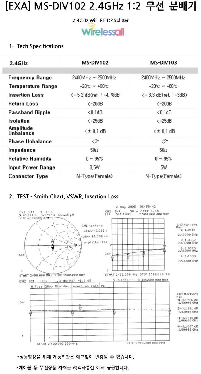 MS-DIV102-SPEC